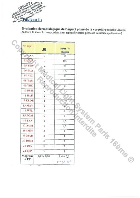 Etudes sur les vergetures : DETAILS - Tableau des mesures - Copyright Medical Light System © 2006